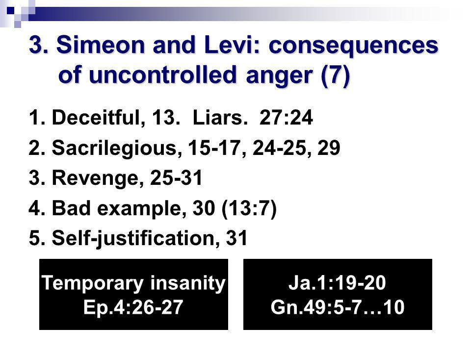 3.Simeon and Levi: consequences of uncontrolled anger (7) 1.