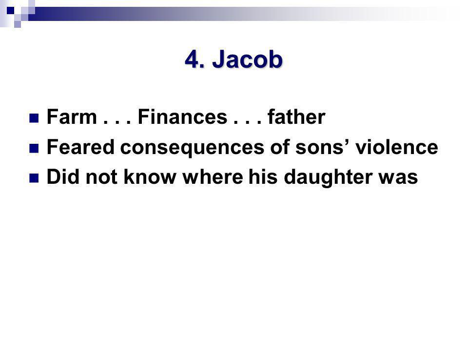 4.Jacob Farm... Finances...