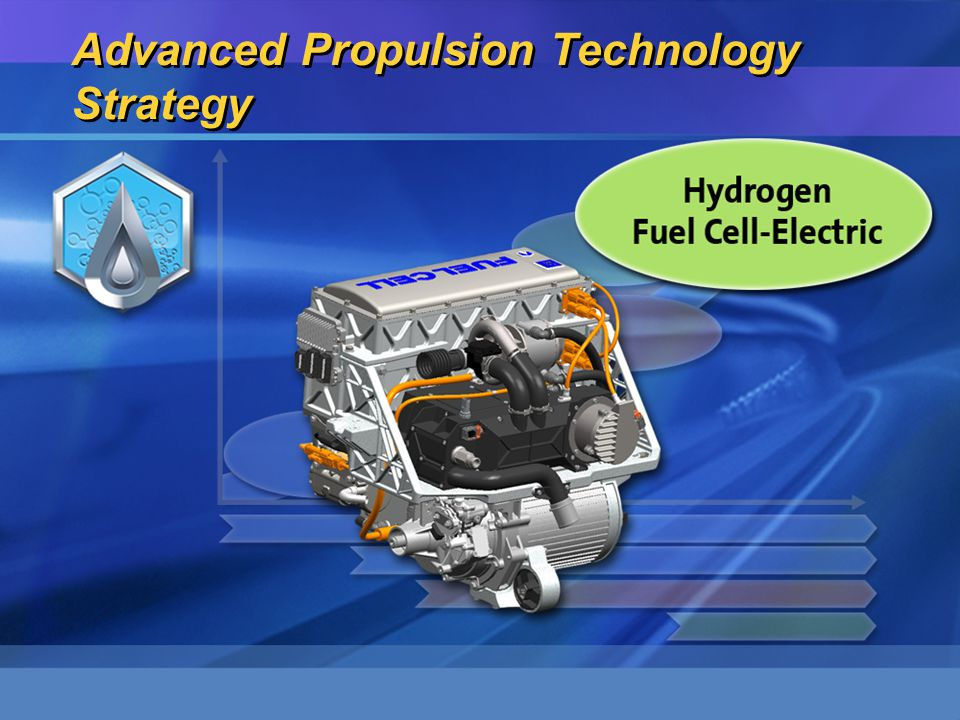 Advanced Propulsion Technology Strategy