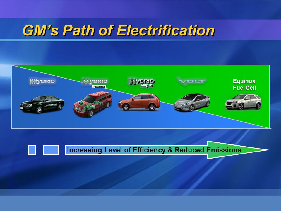 GM's Path of Electrification Increasing Level of Efficiency & Reduced Emissions Equinox Fuel Cell Equinox Fuel Cell