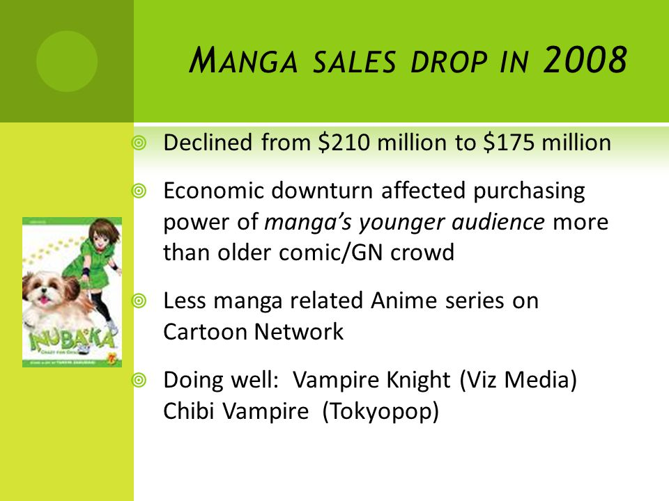 M ANGA SALES DROP IN 2008  Declined from $210 million to $175 million  Economic downturn affected purchasing power of manga's younger audience more than older comic/GN crowd  Less manga related Anime series on Cartoon Network  Doing well: Vampire Knight (Viz Media) Chibi Vampire (Tokyopop)