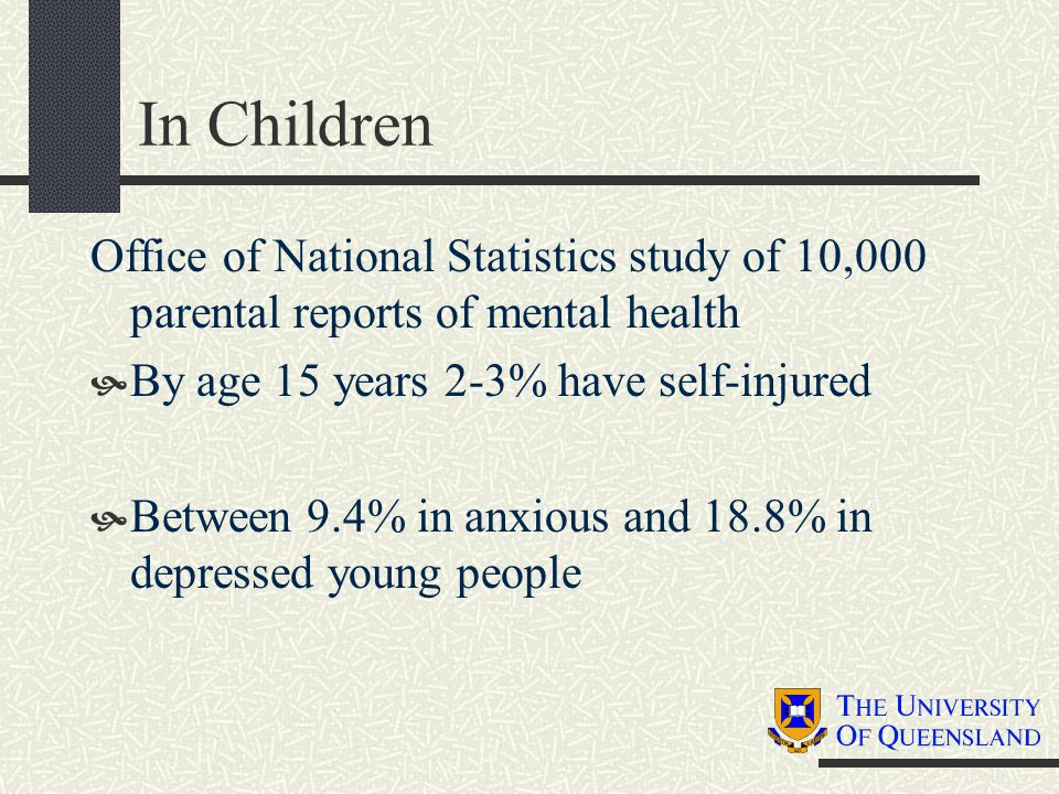 In Children Office of National Statistics study of 10,000 parental reports of mental health  By age 15 years 2-3% have self-injured  Between 9.4% in anxious and 18.8% in depressed young people