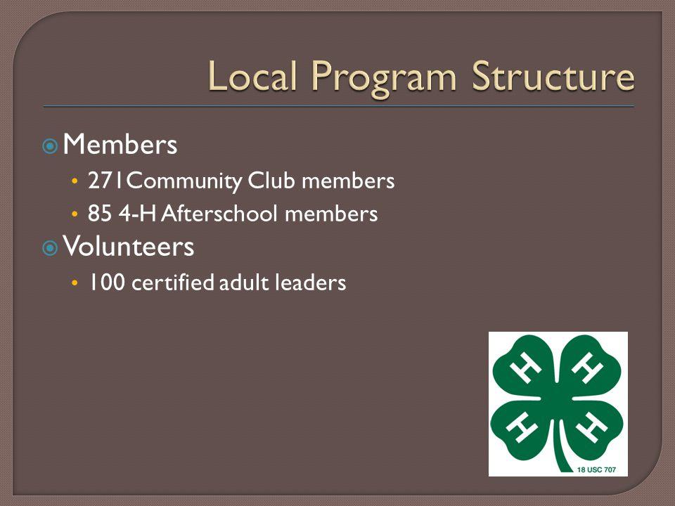  Members 271Community Club members 85 4-H Afterschool members  Volunteers 100 certified adult leaders