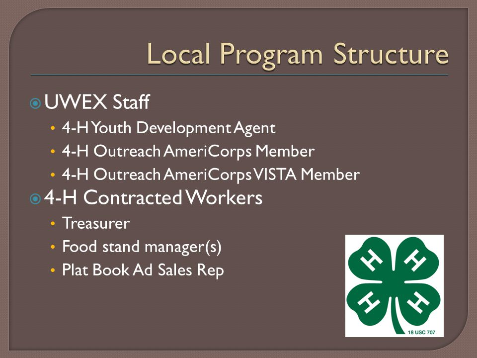  UWEX Staff 4-H Youth Development Agent 4-H Outreach AmeriCorps Member 4-H Outreach AmeriCorps VISTA Member  4-H Contracted Workers Treasurer Food stand manager(s) Plat Book Ad Sales Rep