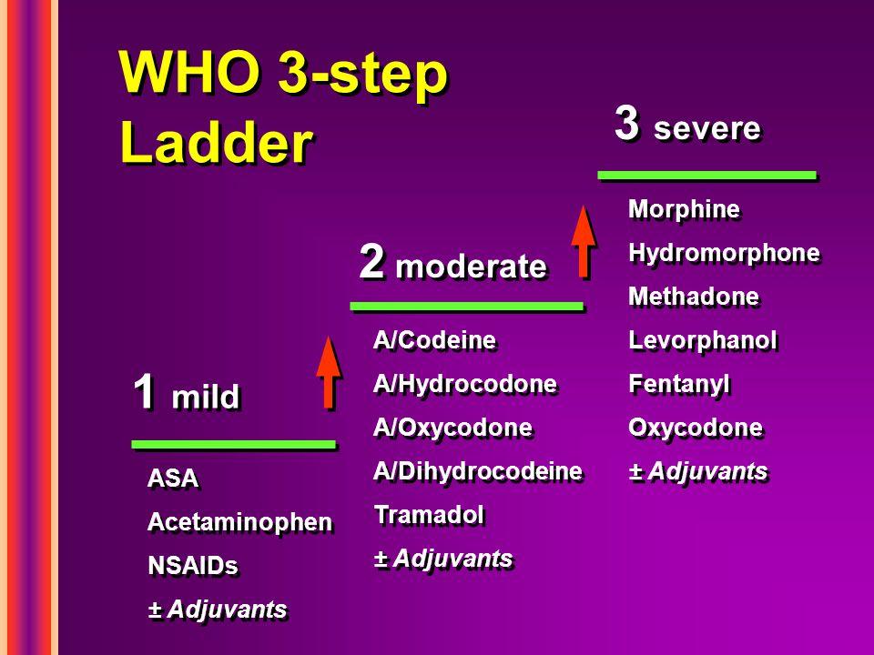 WHO 3-step Ladder 1 mild 2 moderate 3 severe Morphine Hydromorphone Methadone Levorphanol Fentanyl Oxycodone ± Adjuvants Morphine Hydromorphone Methad