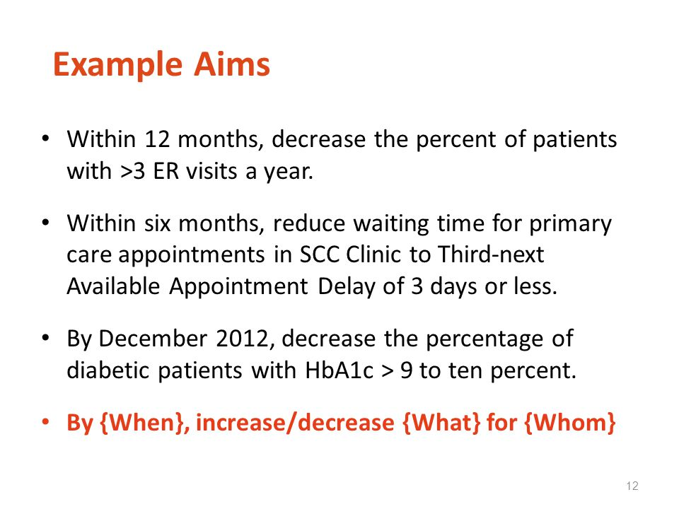 Example Aims Within 12 months, decrease the percent of patients with >3 ER visits a year. Within six months, reduce waiting time for primary care appo