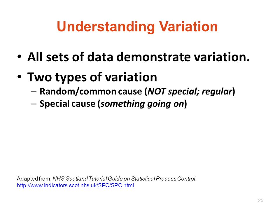 Understanding Variation All sets of data demonstrate variation. Two types of variation – Random/common cause (NOT special; regular) – Special cause (s