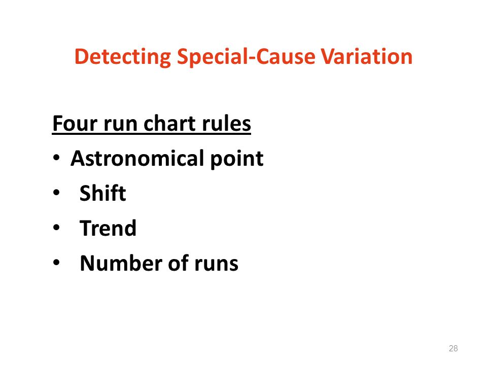 Detecting Special-Cause Variation Four run chart rules Astronomical point Shift Trend Number of runs 28