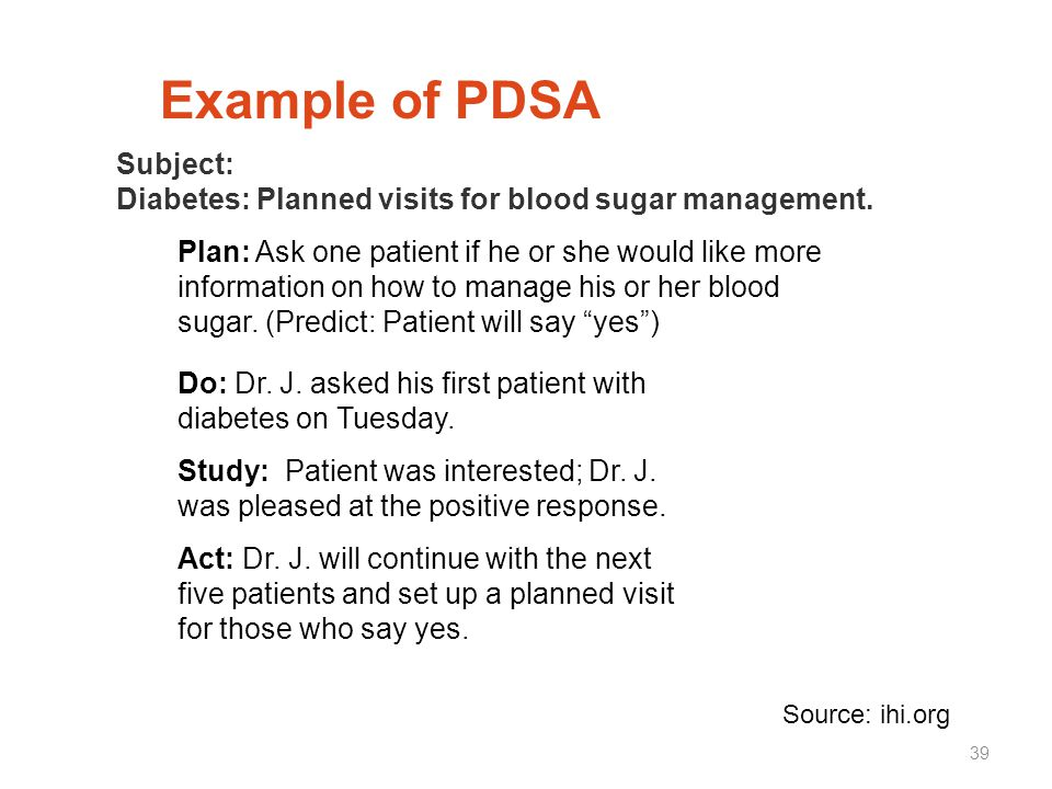 39 Example of PDSA Subject: Diabetes: Planned visits for blood sugar management. Plan: Ask one patient if he or she would like more information on how