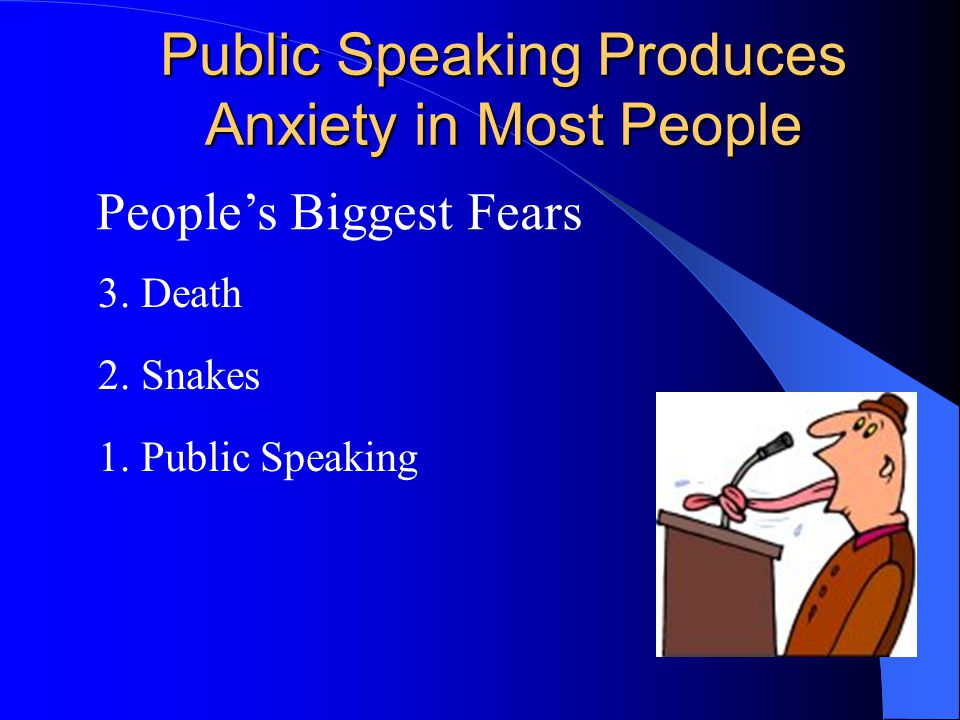 Public Speaking Produces Anxiety in Most People 3. Death 2. Snakes 1. Public Speaking People's Biggest Fears