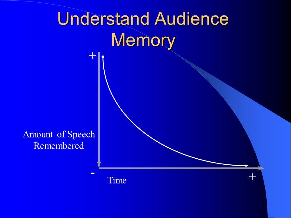 Understand The Speech Context Audience Setting
