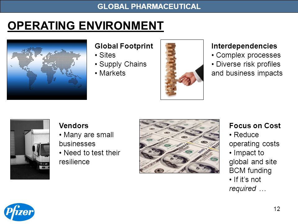 12 GLOBAL PHARMACEUTICAL Global Footprint Sites Supply Chains Markets Interdependencies Complex processes Diverse risk profiles and business impacts Vendors Many are small businesses Need to test their resilience Focus on Cost Reduce operating costs Impact to global and site BCM funding If it's not required … OPERATING ENVIRONMENT