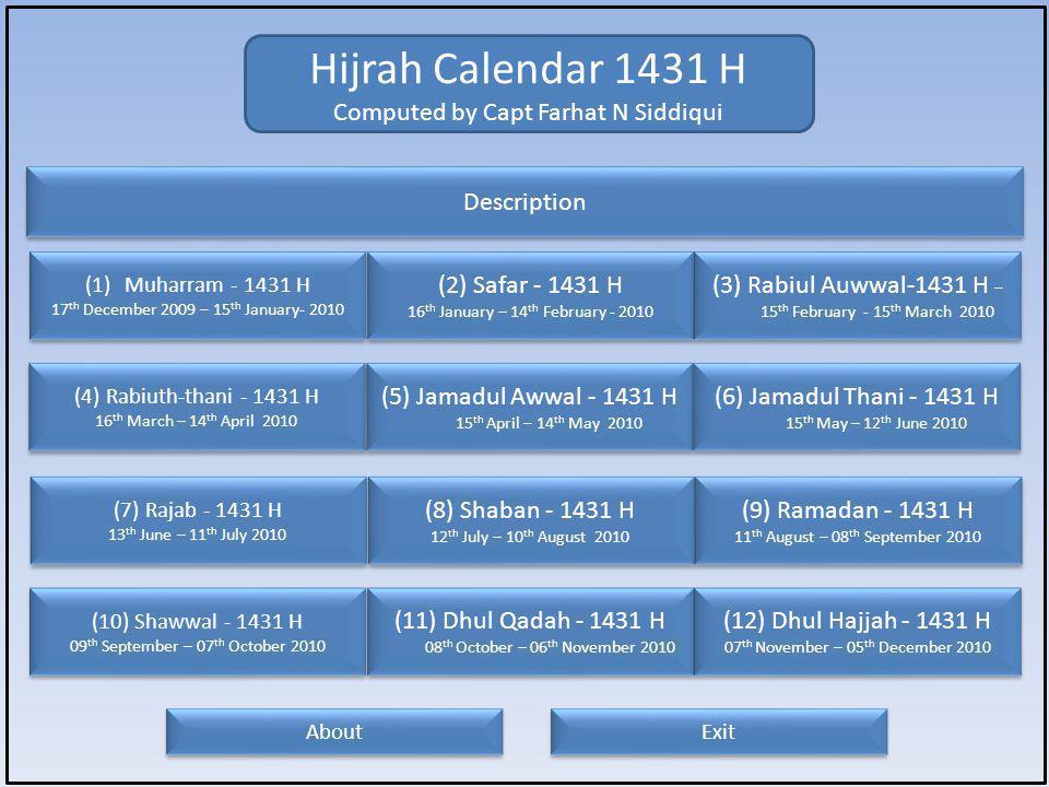 Hijrah Calendar 1431 H Computed by Capt Farhat N Siddiqui Description (1)Muharram - 1431 HMuharram - 1431 H 17 th December 2009 – 15 th January- 2010 (1)Muharram - 1431 HMuharram - 1431 H 17 th December 2009 – 15 th January- 2010 (2) Safar - 1431 H 16 th January – 14 th February - 2010 (2) Safar - 1431 H 16 th January – 14 th February - 2010 (3) Rabiul Auwwal-1431 H – 15 th February - 15 th March 2010 (3) Rabiul Auwwal-1431 H – 15 th February - 15 th March 2010 (4) Rabiuth-thani - 1431 H 16 th March – 14 th April 2010 (4) Rabiuth-thani - 1431 H 16 th March – 14 th April 2010 (5) Jamadul Awwal - 1431 H 15 th April – 14 th May 2010 (5) Jamadul Awwal - 1431 H 15 th April – 14 th May 2010 (6) Jamadul Thani - 1431 H 15 th May – 12 th June 2010 (6) Jamadul Thani - 1431 H 15 th May – 12 th June 2010 (7) Rajab - 1431 H 13 th June – 11 th July 2010 (7) Rajab - 1431 H 13 th June – 11 th July 2010 (8) Shaban - 1431 H 12 th July – 10 th August 2010 (8) Shaban - 1431 H 12 th July – 10 th August 2010 (9) Ramadan - 1431 H 11 th August – 08 th September 2010 (9) Ramadan - 1431 H 11 th August – 08 th September 2010 (10) Shawwal - 1431 H 09 th September – 07 th October 2010 (10) Shawwal - 1431 H 09 th September – 07 th October 2010 (11) Dhul Qadah - 1431 H 08 th October – 06 th November 2010 (11) Dhul Qadah - 1431 H 08 th October – 06 th November 2010 (12) Dhul Hajjah - 1431 H 07 th November – 05 th December 2010 (12) Dhul Hajjah - 1431 H 07 th November – 05 th December 2010 About Exit