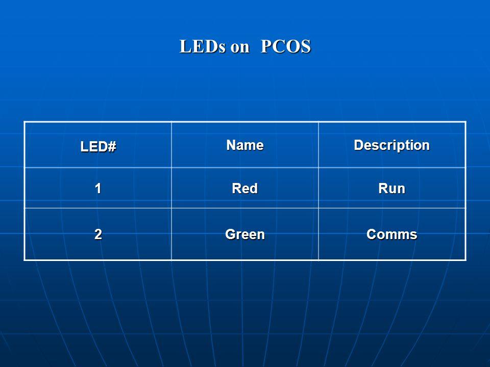 LEDs on PCOS LED#NameDescription 1RedRun 2GreenComms