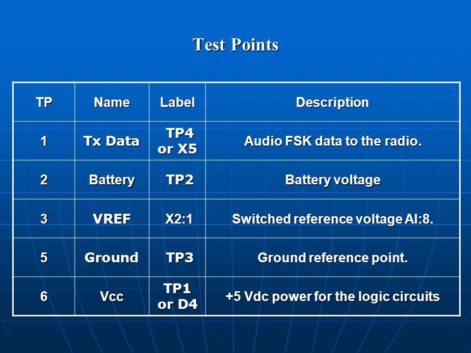Test Points TPNameLabelDescription 1 Tx Data TP4 or X5 TP4 or X5 Audio FSK data to the radio.