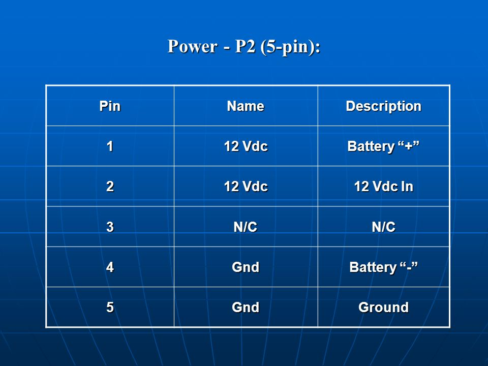 Power - P2 (5-pin): PinNameDescription 1 12 Vdc Battery + 2 12 Vdc 12 Vdc In 3N/CN/C 4Gnd Battery - 5GndGround