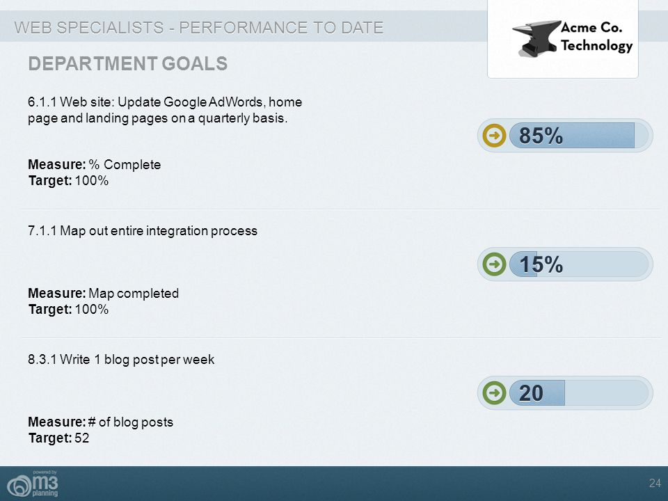 WEB SPECIALISTS - PERFORMANCE TO DATE DEPARTMENT GOALS 6.1.1 Web site: Update Google AdWords, home page and landing pages on a quarterly basis. Measur