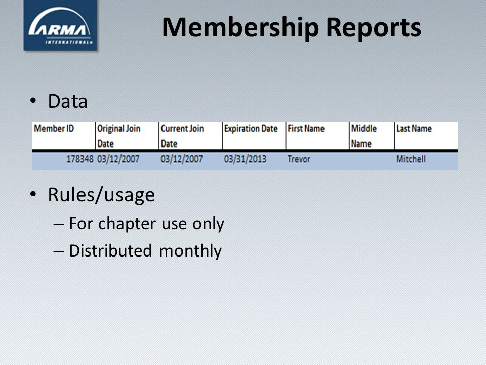 Membership Reports Data Rules/usage – For chapter use only – Distributed monthly