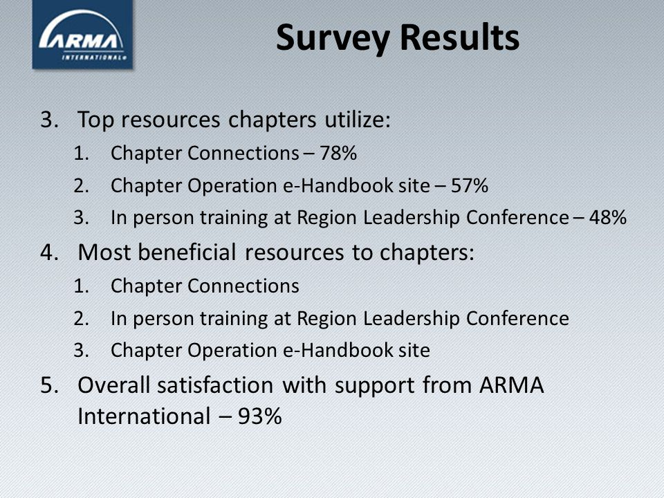 Survey Results 3.Top resources chapters utilize: 1.Chapter Connections – 78% 2.Chapter Operation e-Handbook site – 57% 3.In person training at Region Leadership Conference – 48% 4.Most beneficial resources to chapters: 1.Chapter Connections 2.In person training at Region Leadership Conference 3.Chapter Operation e-Handbook site 5.Overall satisfaction with support from ARMA International – 93%