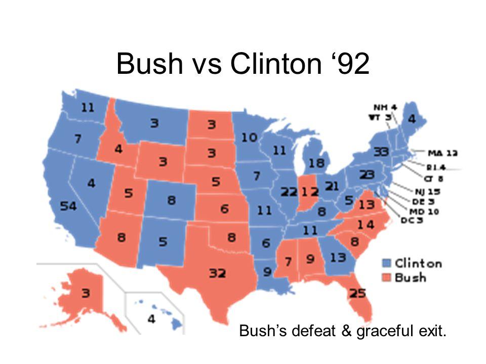 Bush vs Clinton '92 Bush's defeat & graceful exit.