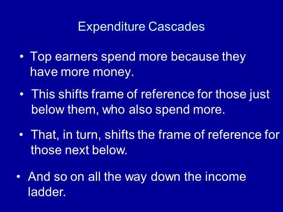 Expenditure Cascades Top earners spend more because they have more money.
