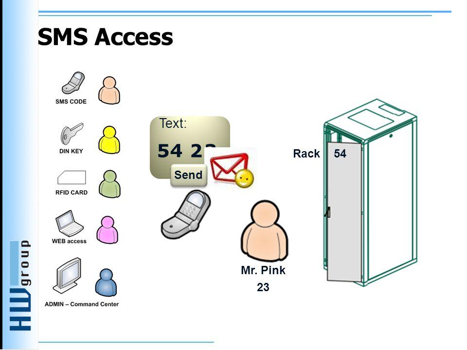 SMS Access Text: 5 Rack 54 Mr. Pink 23 4 23 Send