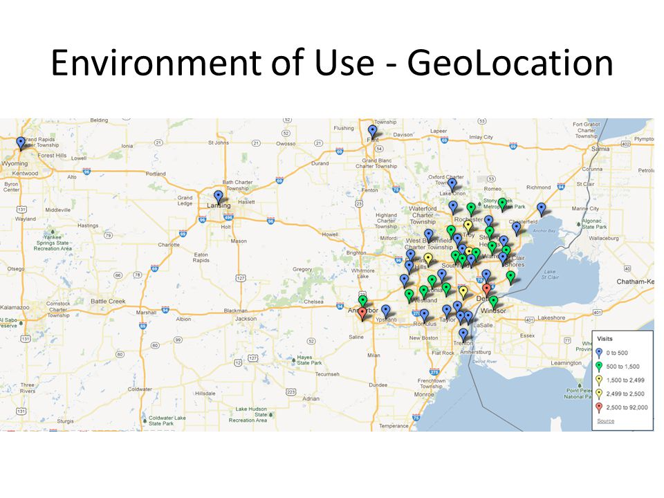 Environment of Use - GeoLocation