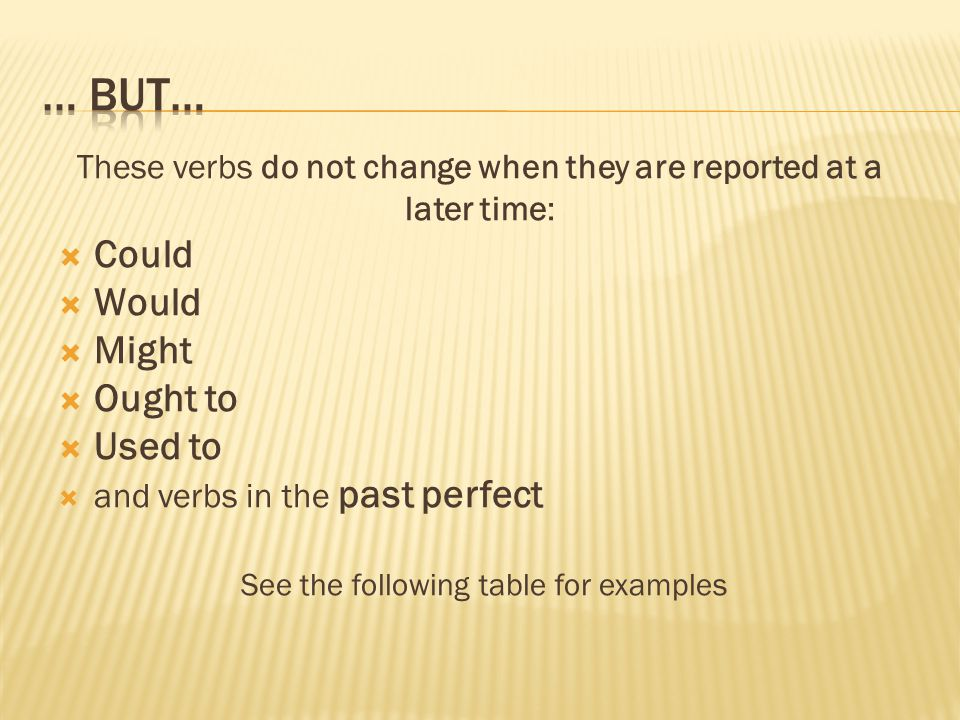 These verbs do not change when they are reported at a later time:  Could  Would  Might  Ought to  Used to  and verbs in the past perfect See the