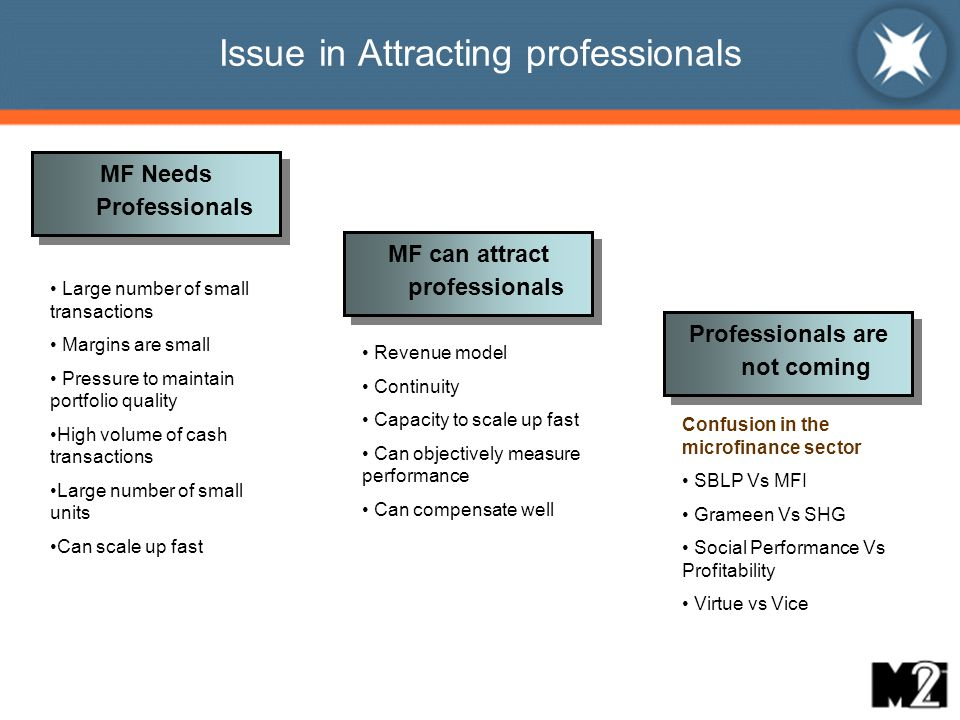 Issue in Attracting professionals MF Needs Professionals Large number of small transactions Margins are small Pressure to maintain portfolio quality High volume of cash transactions Large number of small units Can scale up fast MF can attract professionals Revenue model Continuity Capacity to scale up fast Can objectively measure performance Can compensate well Professionals are not coming Confusion in the microfinance sector SBLP Vs MFI Grameen Vs SHG Social Performance Vs Profitability Virtue vs Vice
