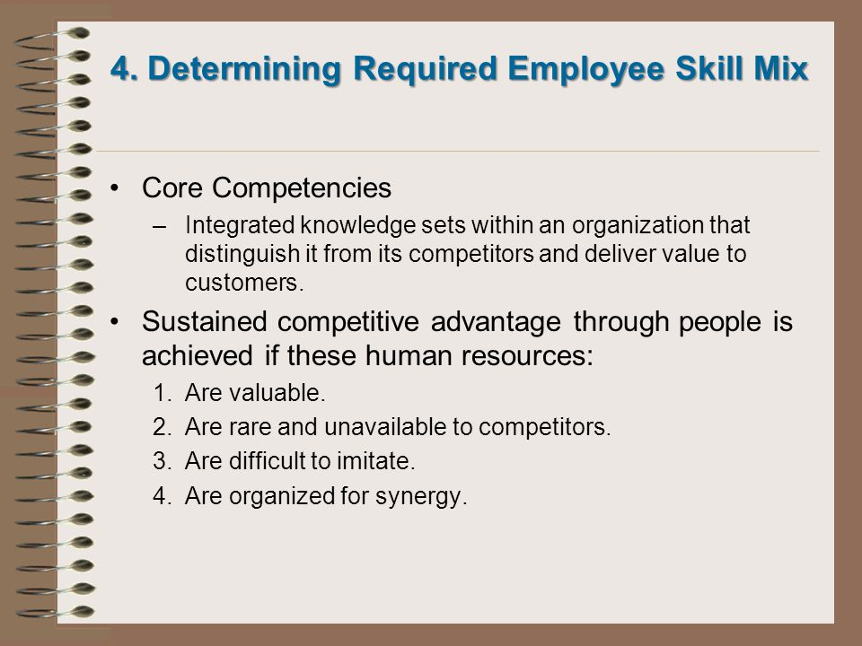 4. Determining Required Employee Skill Mix Core Competencies –Integrated knowledge sets within an organization that distinguish it from its competitor