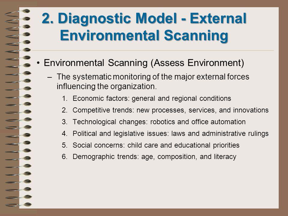 2. Diagnostic Model - External Environmental Scanning Environmental Scanning (Assess Environment) –The systematic monitoring of the major external for