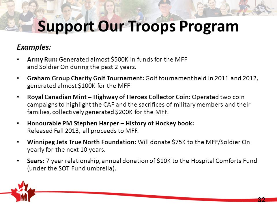 Examples: Army Run: Generated almost $500K in funds for the MFF and Soldier On during the past 2 years.