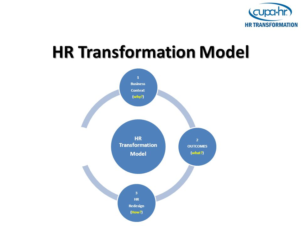 HR Transformation Model HR Transformation Model 1 Business Context (why?) 2 OUTCOMES (what?) 3 HR Redesign (How?) 4 HR Accountability (who?)