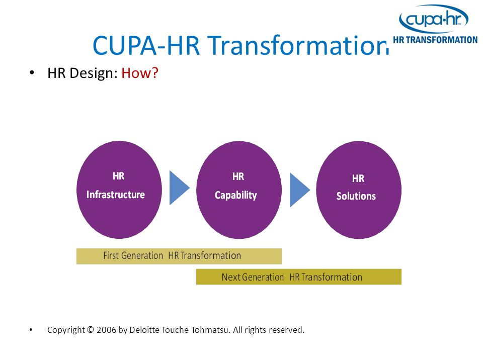 CUPA-HR Transformation HR Design: How? Copyright © 2006 by Deloitte Touche Tohmatsu. All rights reserved. 3