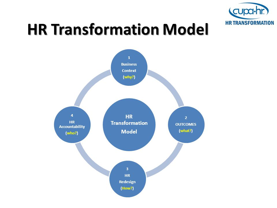 HR Transformation Model HR Transformation Model 1 Business Context (why ) 2 OUTCOMES (what ) 3 HR Redesign (How ) 4 HR Accountability (who )