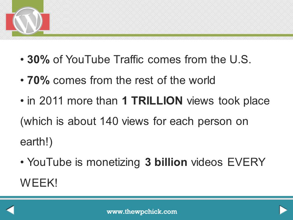 30% of YouTube Traffic comes from the U.S.