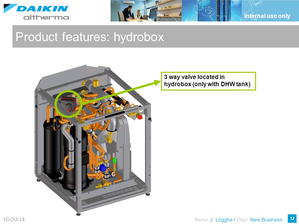 12 10-Oct-14 Internal use only Name: J. Logghe Dept: New Business Product features: hydrobox 3 way valve located in hydrobox (only with DHW tank)