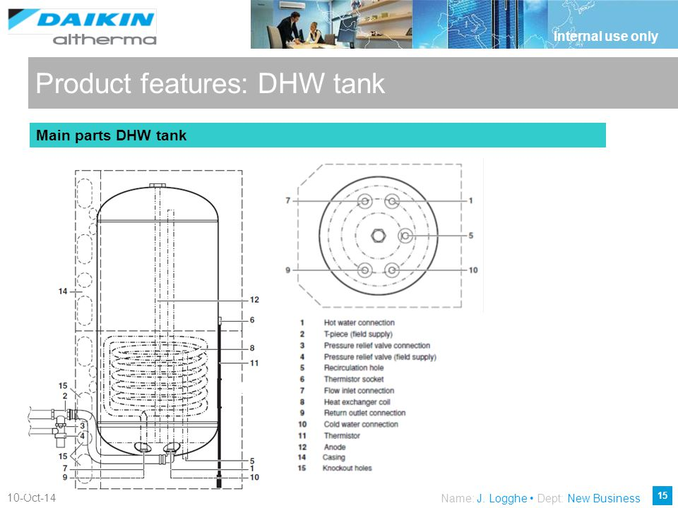 15 10-Oct-14 Internal use only Name: J. Logghe Dept: New Business Product features: DHW tank Main parts DHW tank