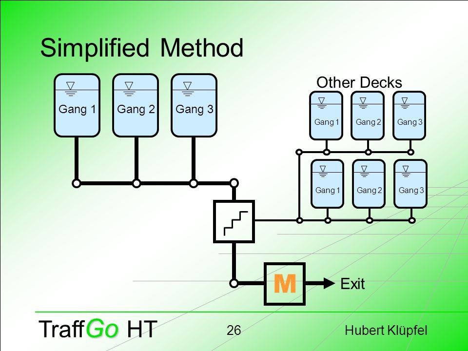 Hubert Klüpfel26 Go Traff Go HT Simplified Method Other Decks M Gang 1Gang 2Gang 3 Exit Gang 1Gang 2Gang 3Gang 1Gang 2Gang 3