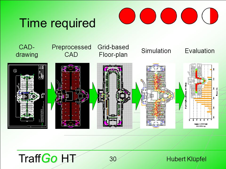 Hubert Klüpfel30 Go Traff Go HT Time required Grid-based Floor-plan EvaluationSimulation Preprocessed CAD CAD- drawing
