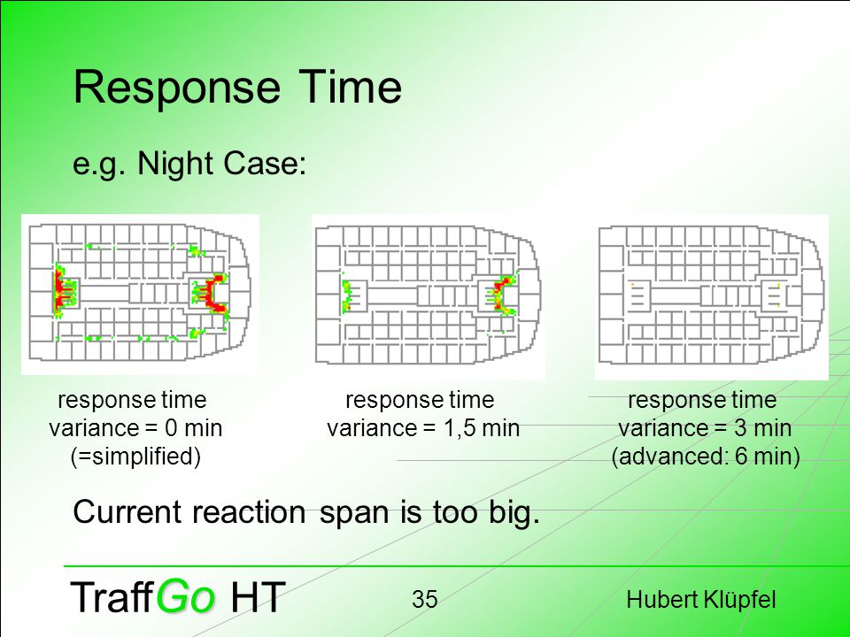 Hubert Klüpfel35 Go Traff Go HT Response Time e.g. Night Case: Current reaction span is too big. response time variance = 1,5 min response time varian