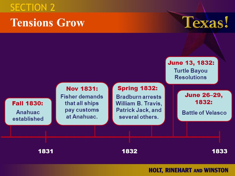 Fall 1830: Nov 1831: Spring 1832: June 13, 1832: June 26–29, 1832: SECTION 2 Tensions Grow 1831 18321833 Anahuac established Fisher demands that all s