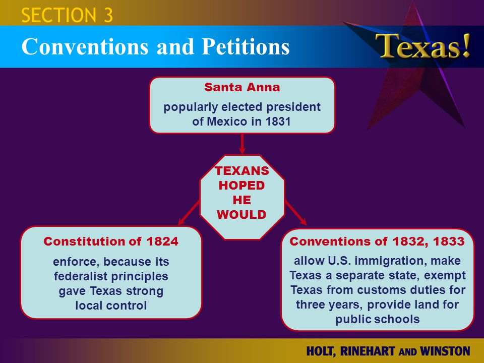 TEXANS HOPED HE WOULD Santa Anna Constitution of 1824Conventions of 1832, 1833 SECTION 3 Conventions and Petitions popularly elected president of Mexi
