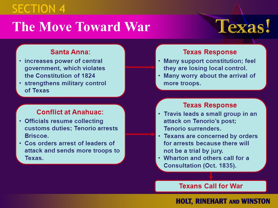 Texans Call for War Texas Response Santa Anna:Conflict at Anahuac: SECTION 4 The Move Toward War increases power of central government, which violates