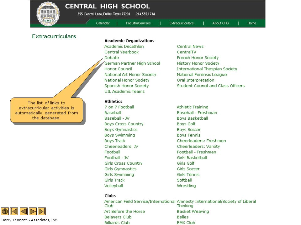 The list of links to extracurricular activities is automatically generated from the database.
