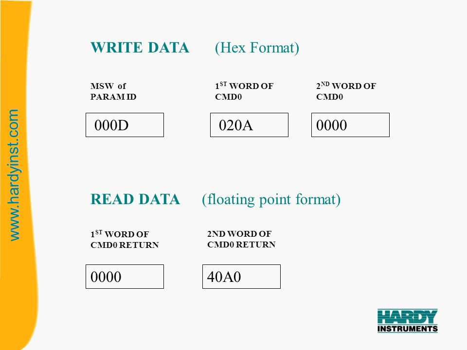 www.hardyinst.com MSW of PARAM ID 1 ST WORD OF CMD0 2 ND WORD OF CMD0 WRITE DATA 2ND WORD OF CMD0 RETURN 1 ST WORD OF CMD0 RETURN READ DATA 000D0000 020A 000040A0 (floating point format) (Hex Format)