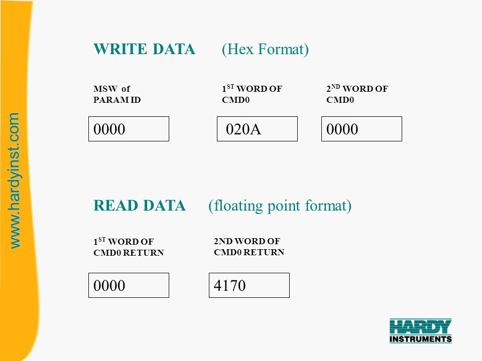 www.hardyinst.com MSW of PARAM ID 1 ST WORD OF CMD0 2 ND WORD OF CMD0 WRITE DATA 2ND WORD OF CMD0 RETURN 1 ST WORD OF CMD0 RETURN READ DATA 0000 020A 00004170 (floating point format) (Hex Format)