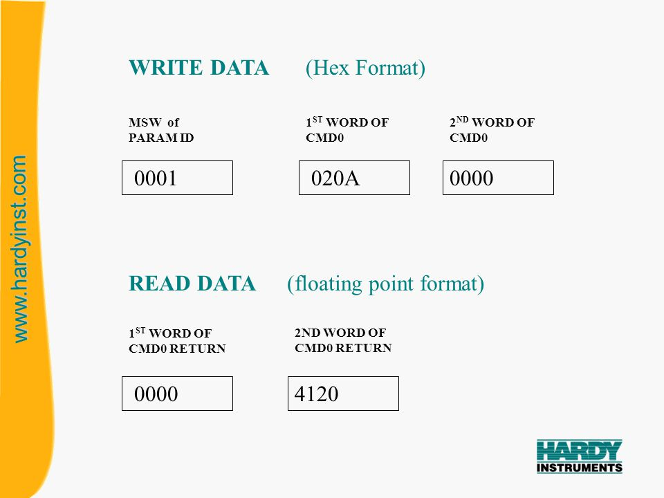 www.hardyinst.com MSW of PARAM ID 1 ST WORD OF CMD0 2 ND WORD OF CMD0 WRITE DATA 2ND WORD OF CMD0 RETURN 1 ST WORD OF CMD0 RETURN READ DATA 00010000 020A 00004120 (floating point format) (Hex Format)