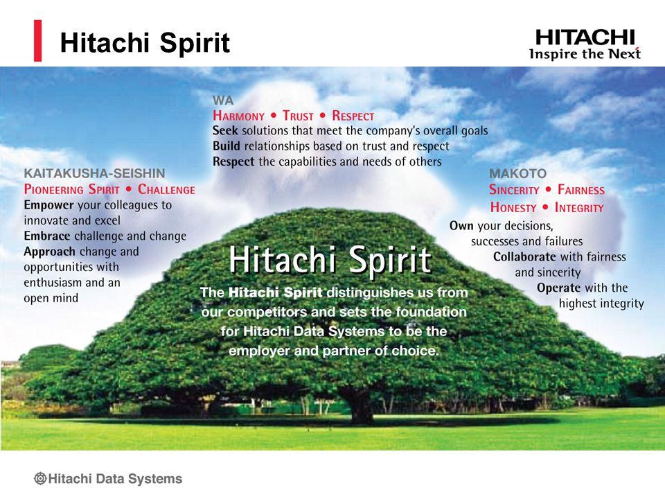 Hitachi Spirit