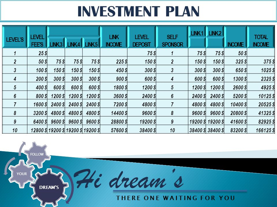 INVESTMENT PLAN Hi dream's DREAM'S YOUR FOLLOW THERE ONE WAITING FOR YOU